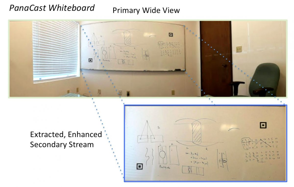 PanaCast Whiteboard voted Number One by rAVe publications!