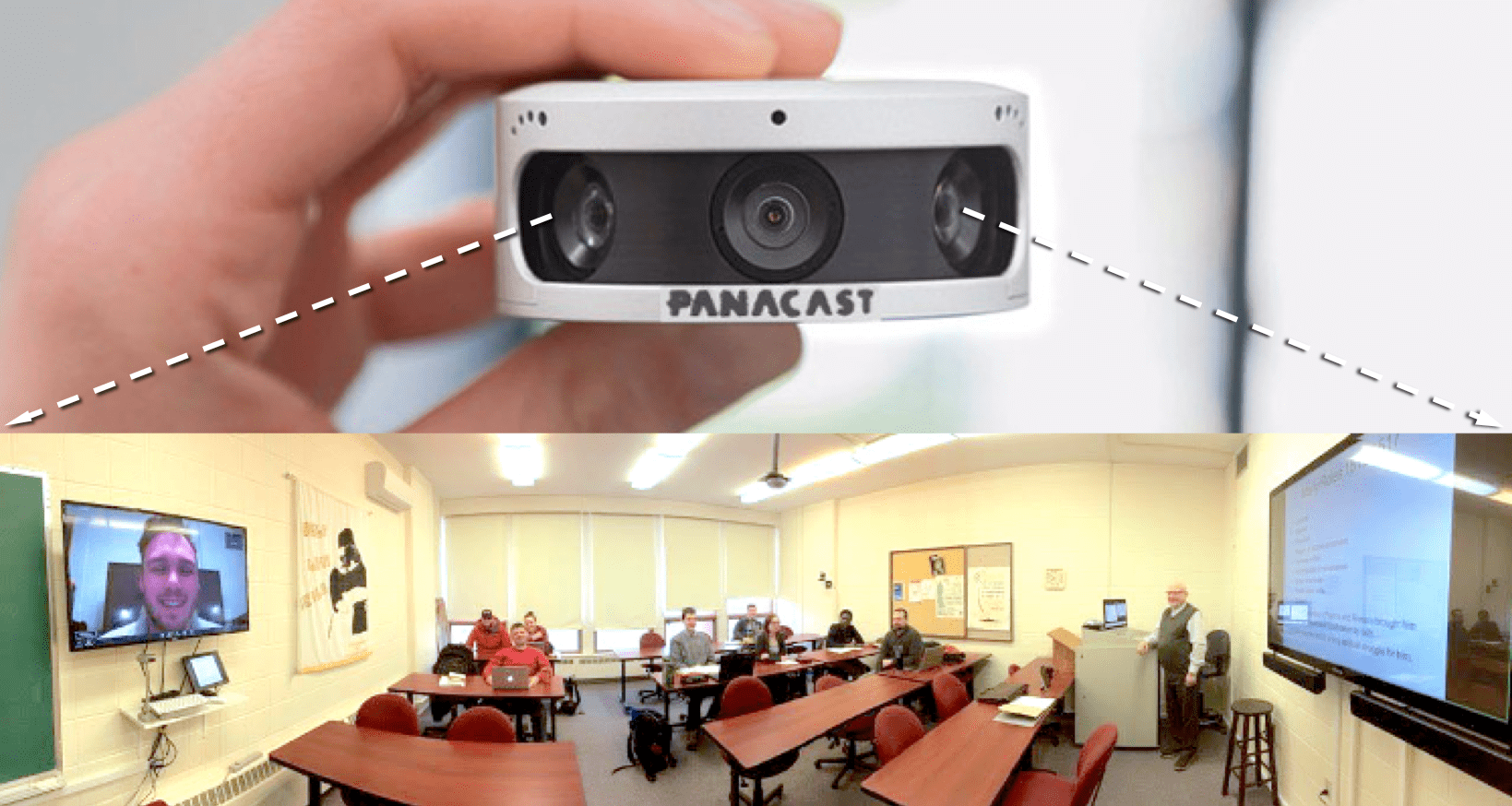 Thank you to everyone who took part in our two recent PanaCast 2 Video Camera webinars