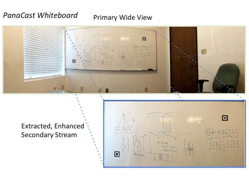 Whiteboard Meeting Technology