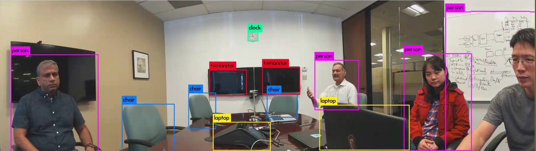 The Room Camera as Sensor.  The Future of AI in the Meeting Room
